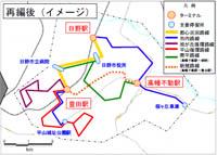 バス交通計画