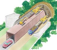 トンネル活線拡幅の調査・設計