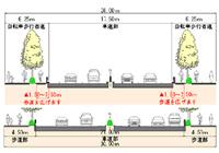 道路交通法改正と自転車利用環境の整備業務