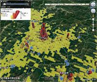 利用者ニーズ主導型の地域活性化の提案